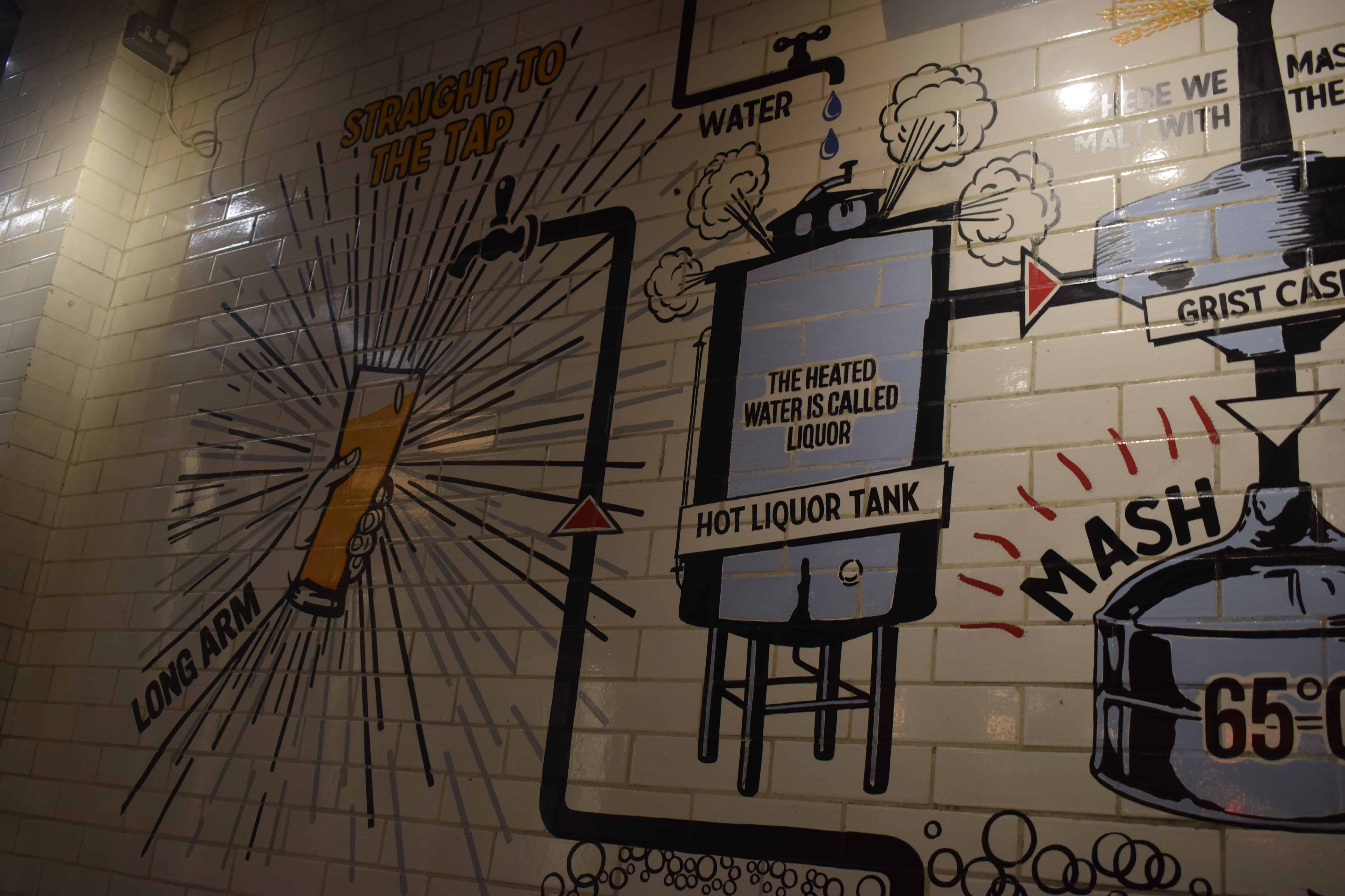 Craft beer in the City